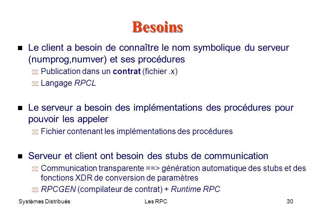 Systèmes DistribuésLes RPC30 n Le client a besoin de connaître le nom symbolique du serveur (numprog,numver) et ses procédures * Publication dans un c