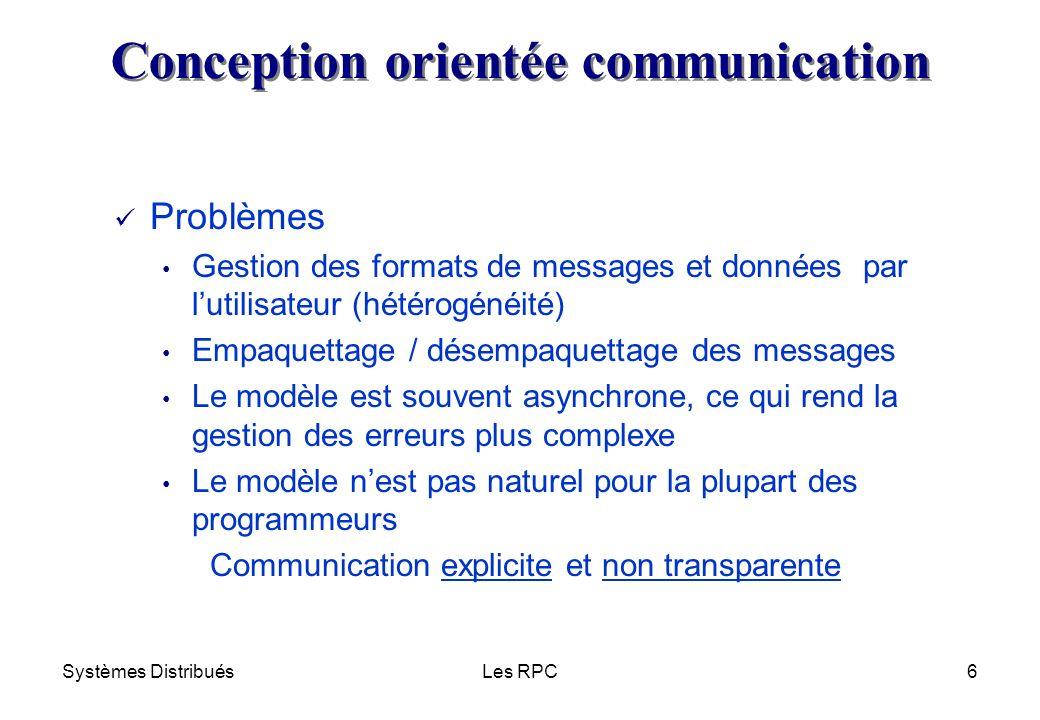 Systèmes DistribuésLes RPC6 Problèmes Gestion des formats de messages et données par lutilisateur (hétérogénéité) Empaquettage / désempaquettage des m