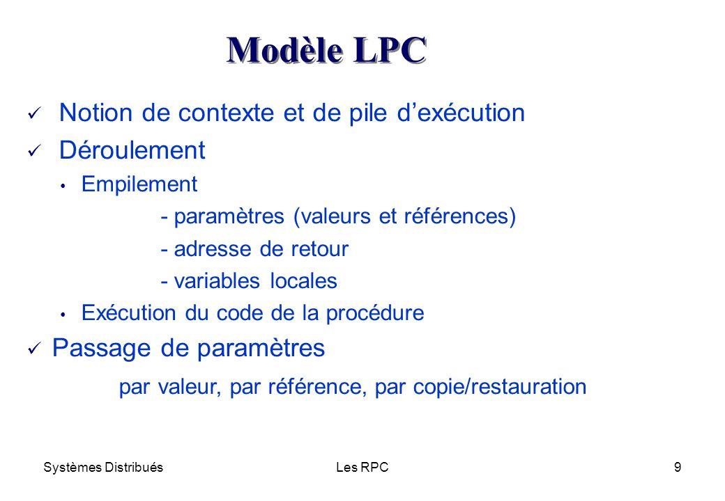 Systèmes DistribuésLes RPC9 Modèle LPC ü Notion de contexte et de pile dexécution ü Déroulement Empilement - paramètres (valeurs et références) - adre