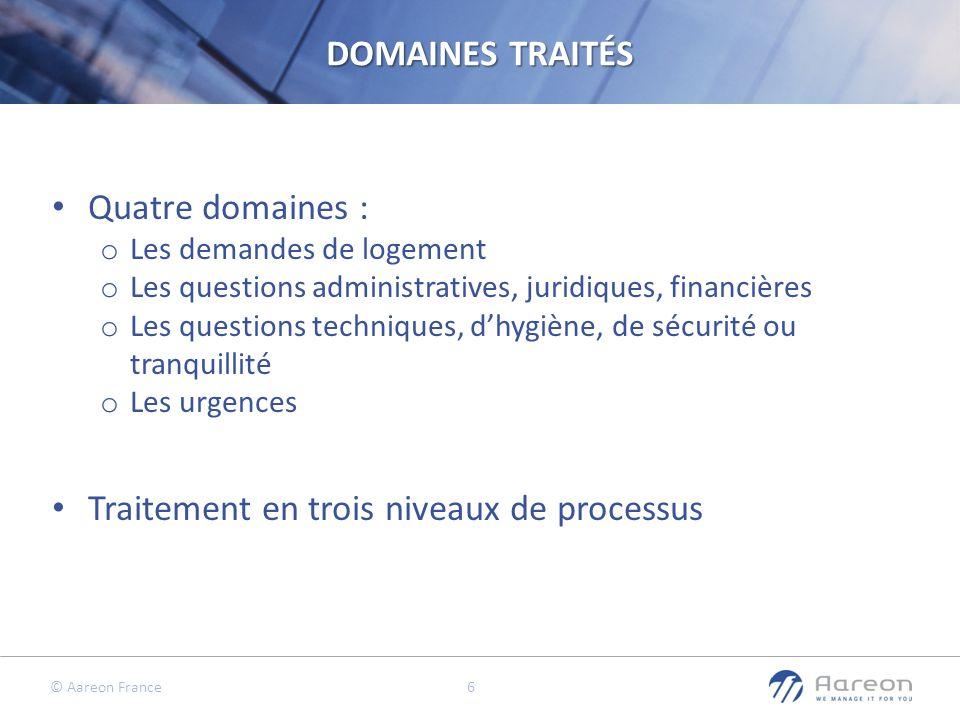 © Aareon France 6 DOMAINES TRAITÉS Quatre domaines : o Les demandes de logement o Les questions administratives, juridiques, financières o Les questio