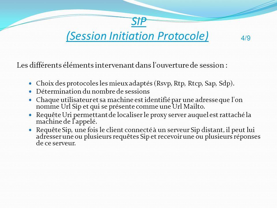 Les différents éléments intervenant dans l'ouverture de session : Choix des protocoles les mieux adaptés (Rsvp, Rtp, Rtcp, Sap, Sdp). Détermination du