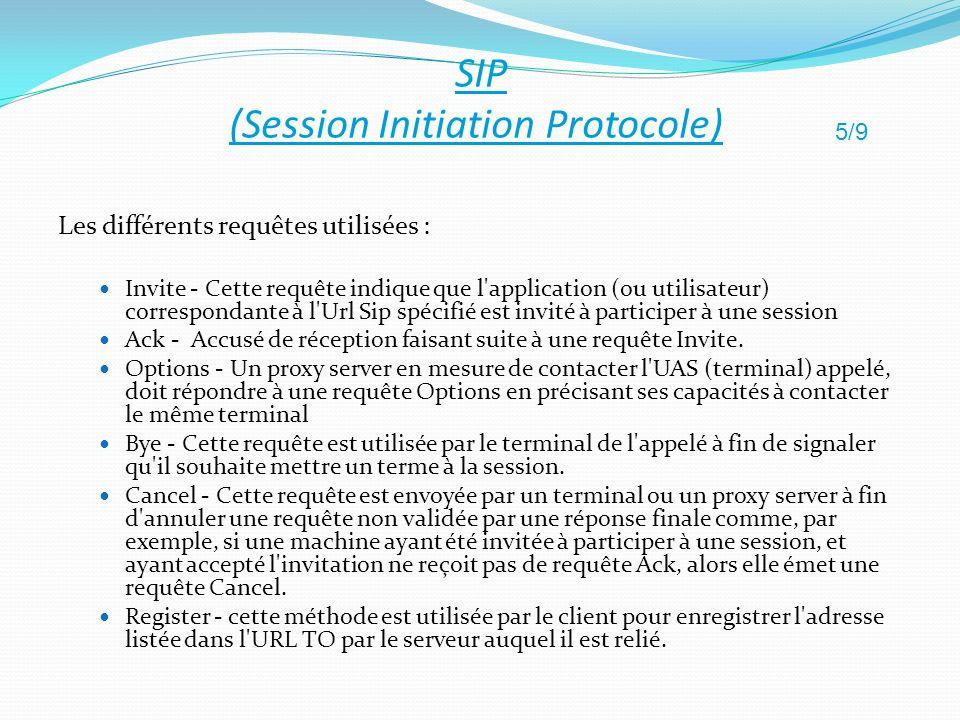 SIP (Session Initiation Protocole) 5/9 Les différents requêtes utilisées : Invite - Cette requête indique que l'application (ou utilisateur) correspon