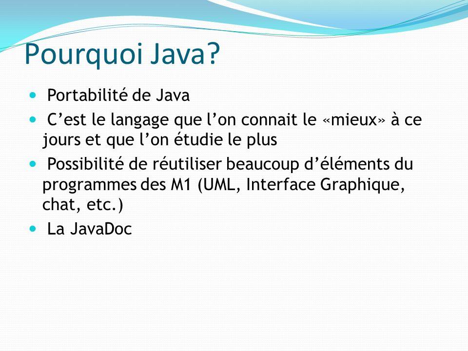 Pourquoi Java? Portabilité de Java Cest le langage que lon connait le «mieux» à ce jours et que lon étudie le plus Possibilité de réutiliser beaucoup