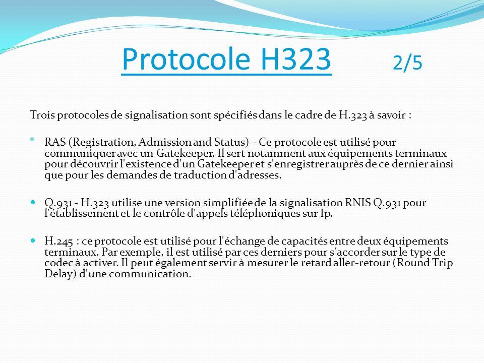 Protocole H323 3/5 Une communication H.323 se déroule en cinq phases : Établissement d appel Échange de capacité et réservation éventuelle de la bande passante à travers le protocole RSVP (Ressource reSerVation Protocol) Établissement de la communication audio-visuelle Invocation éventuelle de services en phase d appel (par exemple, transfert d appel, changement de bande passante, etc.) Libération de l appel.