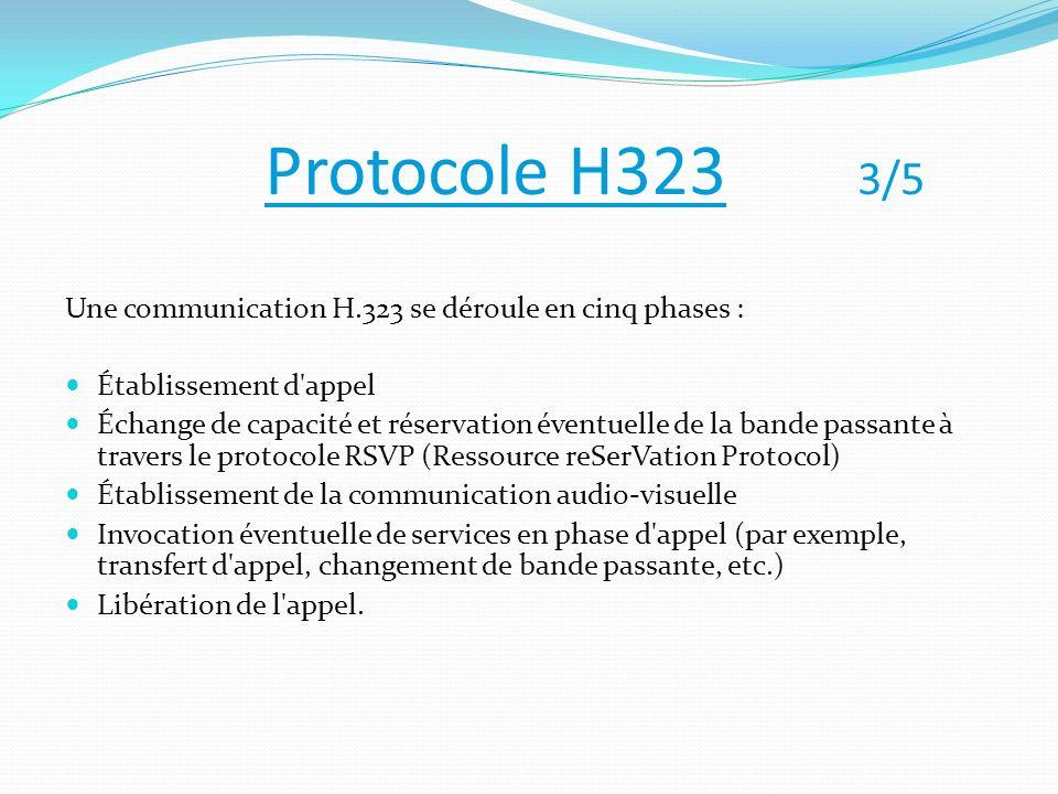Protocole H323 3/5 Une communication H.323 se déroule en cinq phases : Établissement d'appel Échange de capacité et réservation éventuelle de la bande