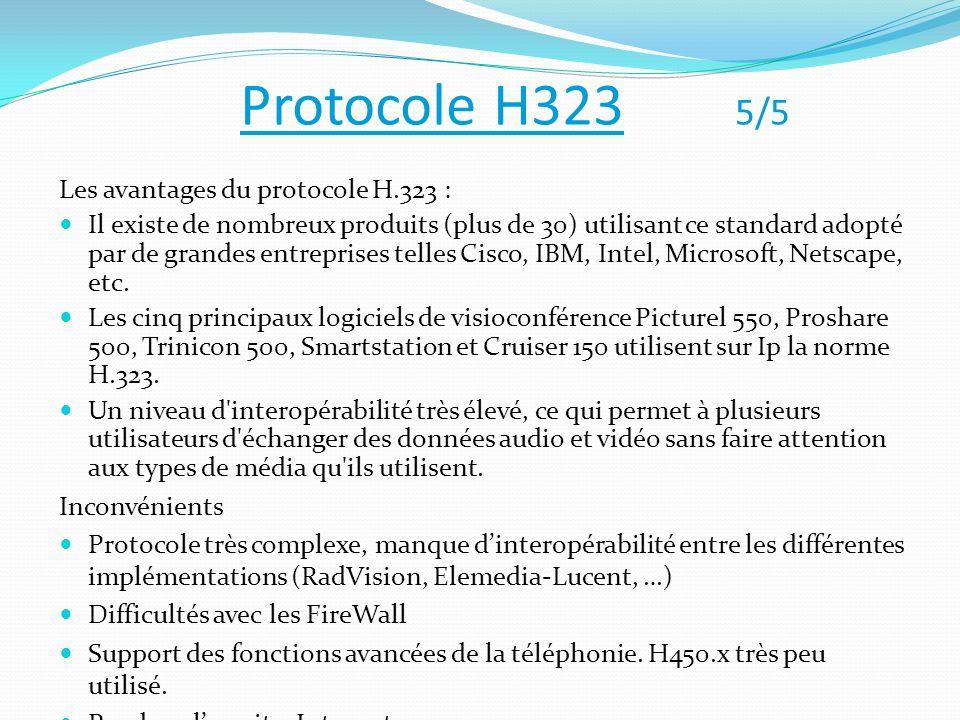 Protocole H323 5/5 Les avantages du protocole H.323 : Il existe de nombreux produits (plus de 30) utilisant ce standard adopté par de grandes entrepri