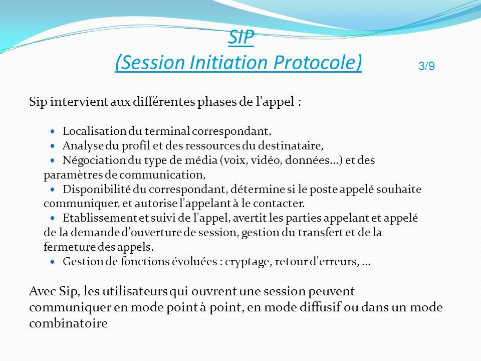 Sip intervient aux différentes phases de l'appel : Localisation du terminal correspondant, Analyse du profil et des ressources du destinataire, Négoci
