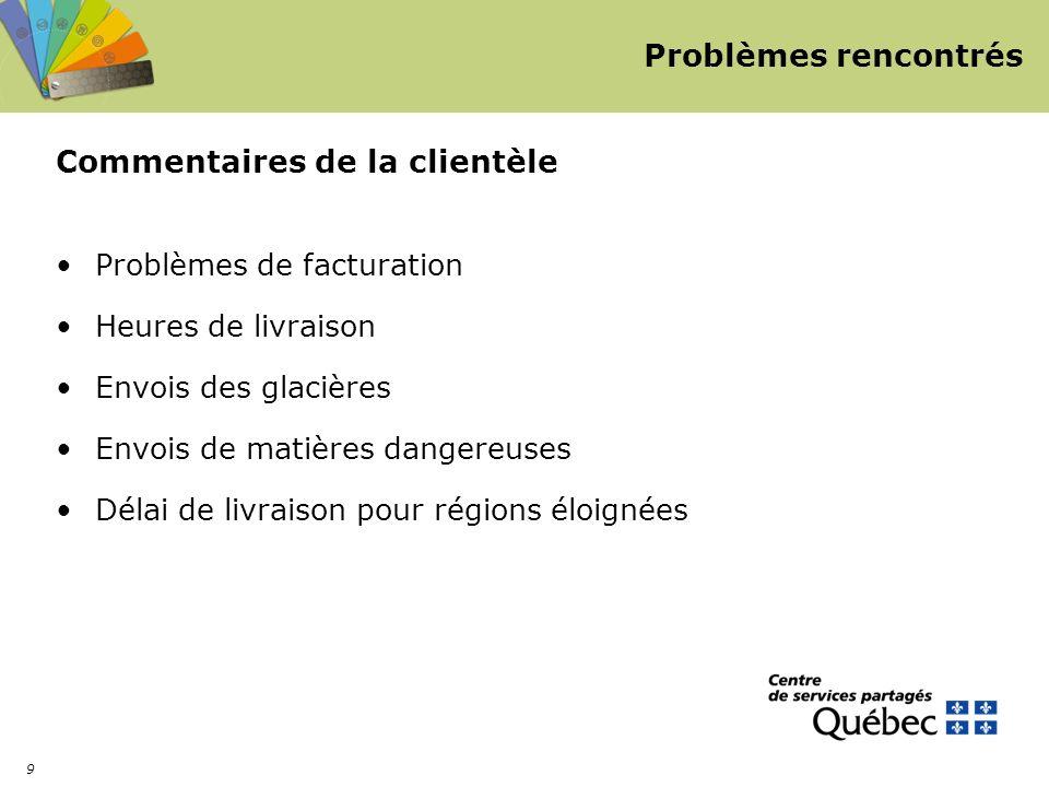 9 Problèmes rencontrés Commentaires de la clientèle Problèmes de facturation Heures de livraison Envois des glacières Envois de matières dangereuses Délai de livraison pour régions éloignées