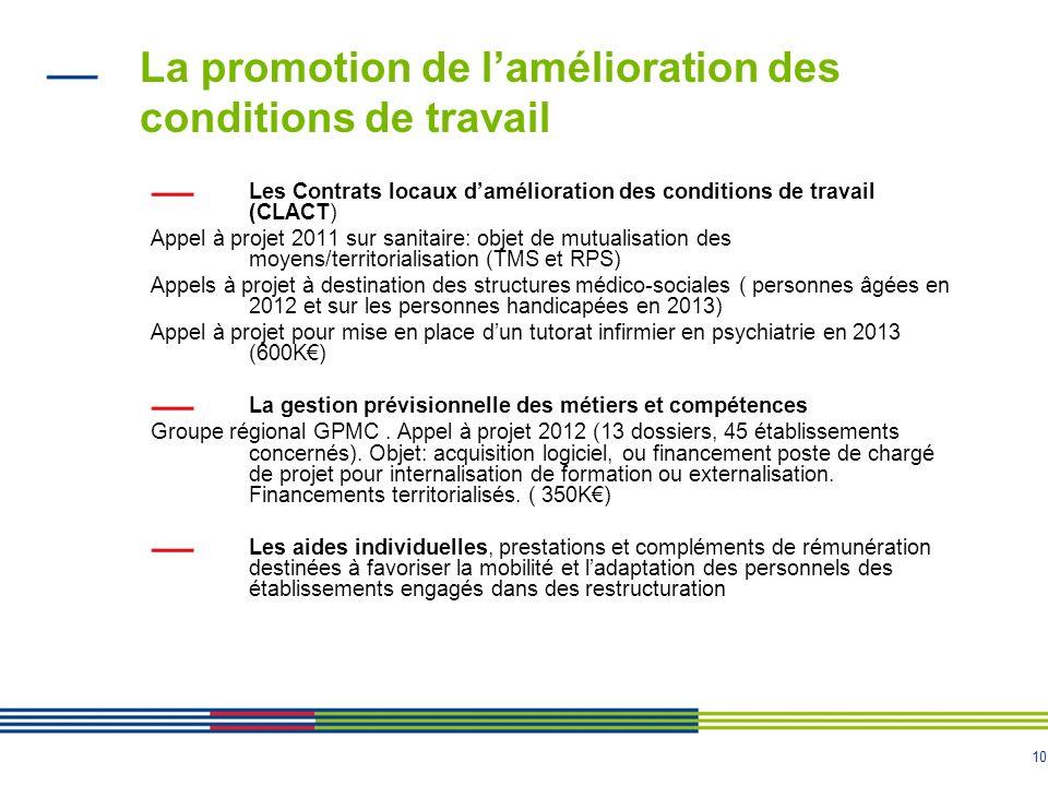 10 La promotion de lamélioration des conditions de travail Les Contrats locaux damélioration des conditions de travail (CLACT) Appel à projet 2011 sur