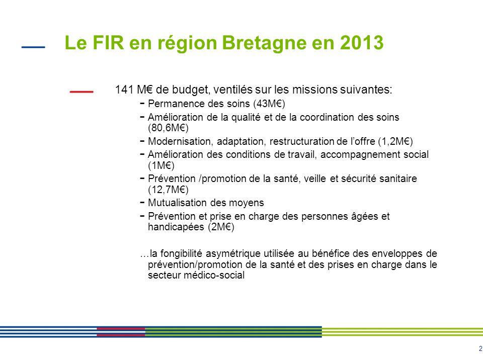 2 Le FIR en région Bretagne en 2013 141 M de budget, ventilés sur les missions suivantes: - Permanence des soins (43M) - Amélioration de la qualité et