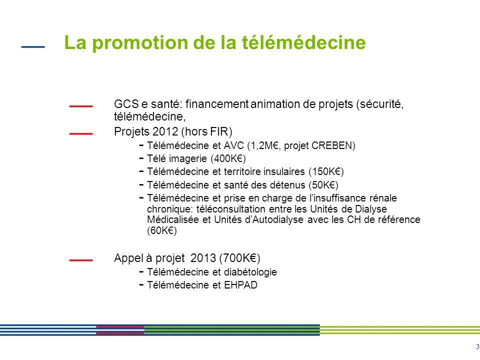 3 La promotion de la télémédecine GCS e santé: financement animation de projets (sécurité, télémédecine, Projets 2012 (hors FIR) - Télémédecine et AVC