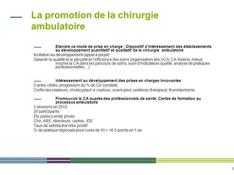 5 La promotion de la chirurgie ambulatoire Etendre ce mode de prise en charge : Dispositif dintéressement des établissements au développement quantita