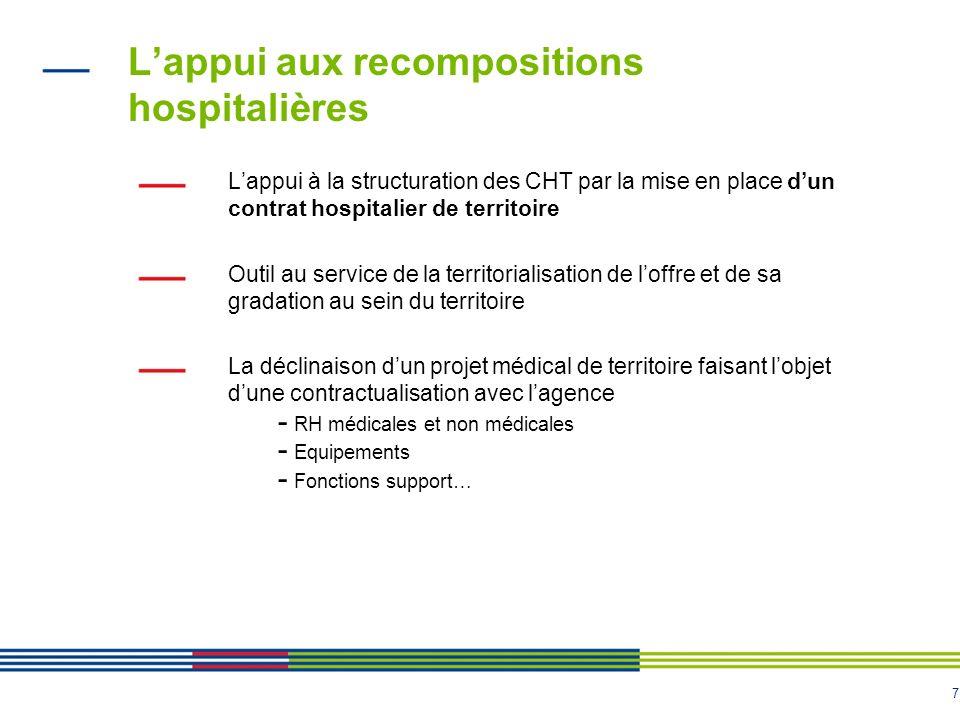 7 Lappui aux recompositions hospitalières Lappui à la structuration des CHT par la mise en place dun contrat hospitalier de territoire Outil au servic