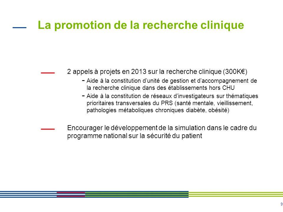 9 La promotion de la recherche clinique 2 appels à projets en 2013 sur la recherche clinique (300K) - Aide à la constitution dunité de gestion et dacc