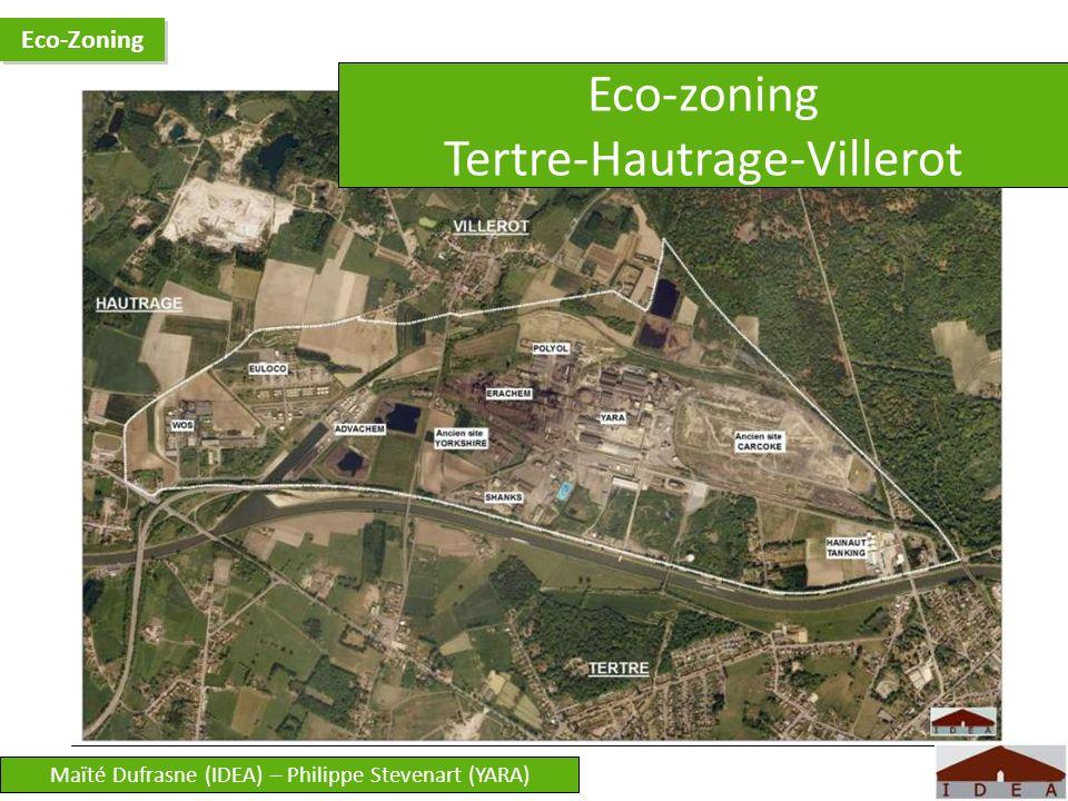 Logo IDEA Eco-Zoning Eco-zoning Tertre-Hautrage-Villerot Maïté Dufrasne (IDEA) – Philippe Stevenart (YARA)