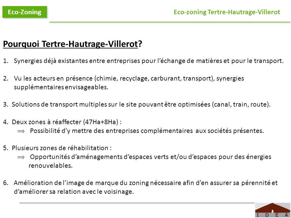 Pourquoi Tertre-Hautrage-Villerot? 1.Synergies déjà existantes entre entreprises pour léchange de matières et pour le transport. 2.Vu les acteurs en p