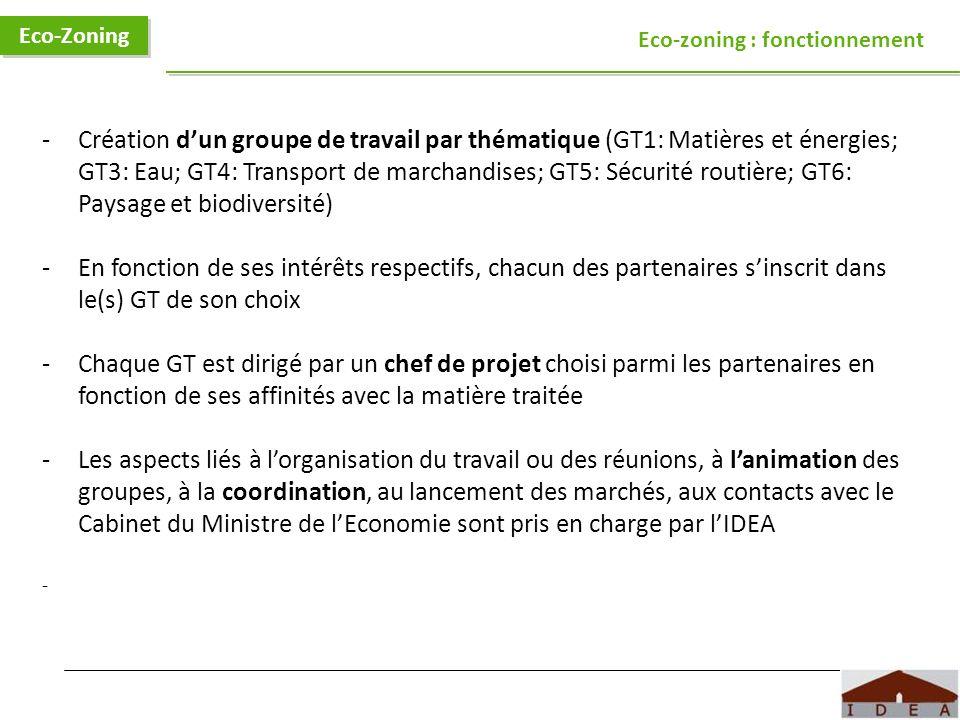 Logo IDEA Eco-Zoning Eco-zoning : fonctionnement -Création dun groupe de travail par thématique (GT1: Matières et énergies; GT3: Eau; GT4: Transport d