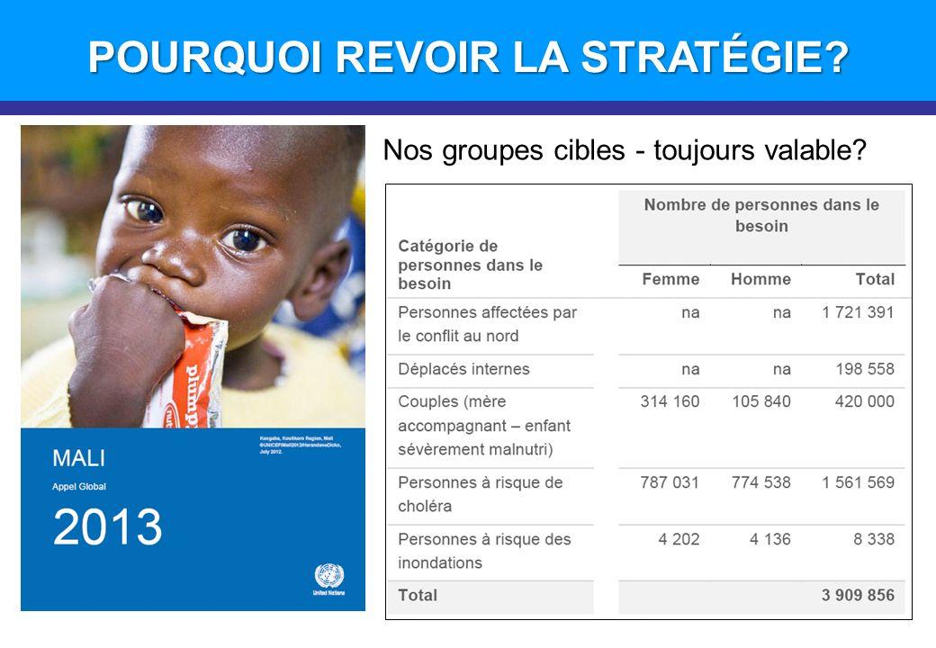 Introduction POURQUOI LA PLANIFICATION AU NIVEAU REGIONAL.