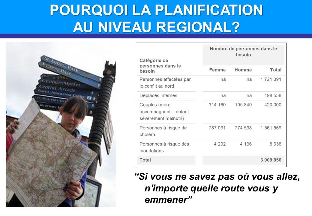 Introduction POURQUOI PLANIFICATION AU NIVEAU REGIONAL?