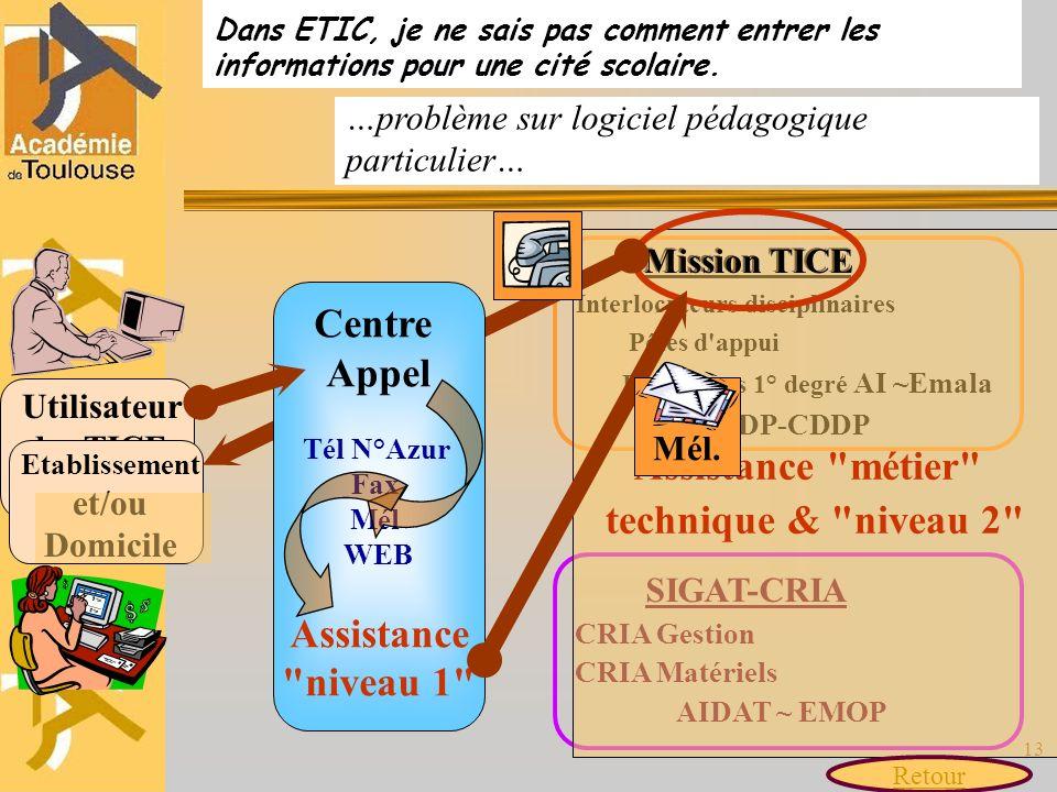 13 Dans ETIC, je ne sais pas comment entrer les informations pour une cité scolaire. …problème sur logiciel pédagogique particulier… Utilisateur des T