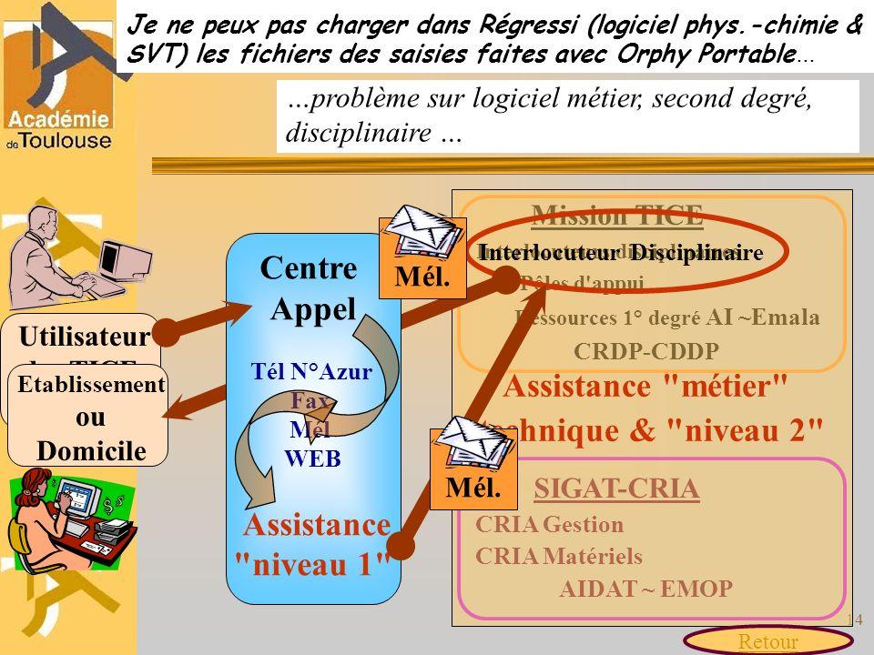 14 Je ne peux pas charger dans Régressi (logiciel phys.-chimie & SVT) les fichiers des saisies faites avec Orphy Portable … …problème sur logiciel mét