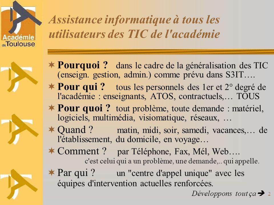 2 Assistance informatique à tous les utilisateurs des TIC de l'académie Pourquoi ? dans le cadre de la généralisation des TIC (enseign. gestion, admin