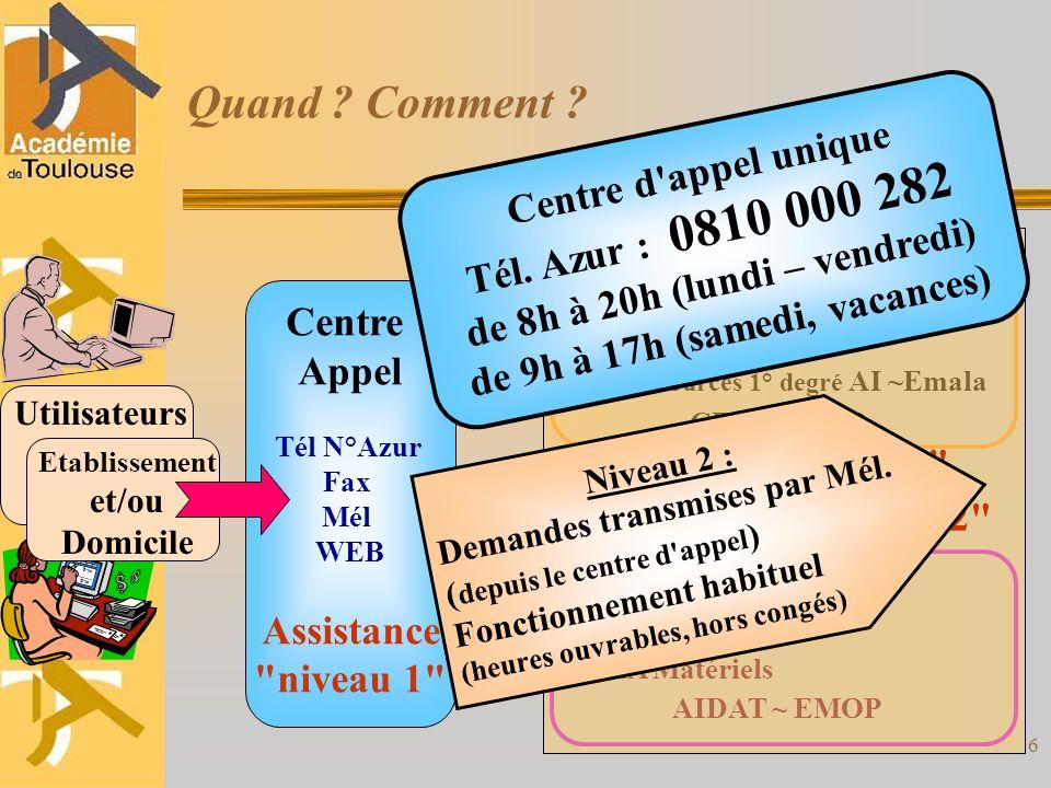 6 Centre Appel Tél N°Azur Fax Mél WEB Assistance