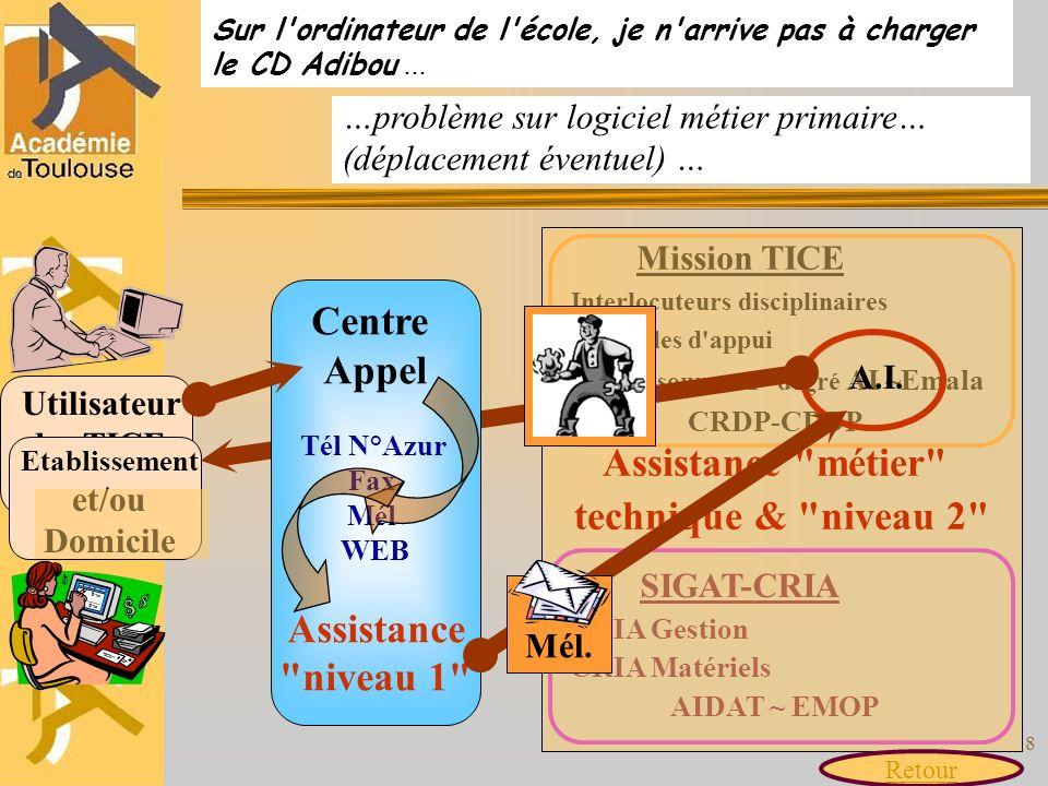 8 Sur l'ordinateur de l'école, je n'arrive pas à charger le CD Adibou … …problème sur logiciel métier primaire… (déplacement éventuel) … Utilisateur d