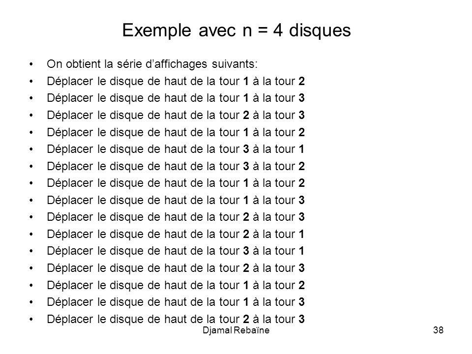 Djamal Rebaïne38 Exemple avec n = 4 disques On obtient la série daffichages suivants: Déplacer le disque de haut de la tour 1 à la tour 2 Déplacer le