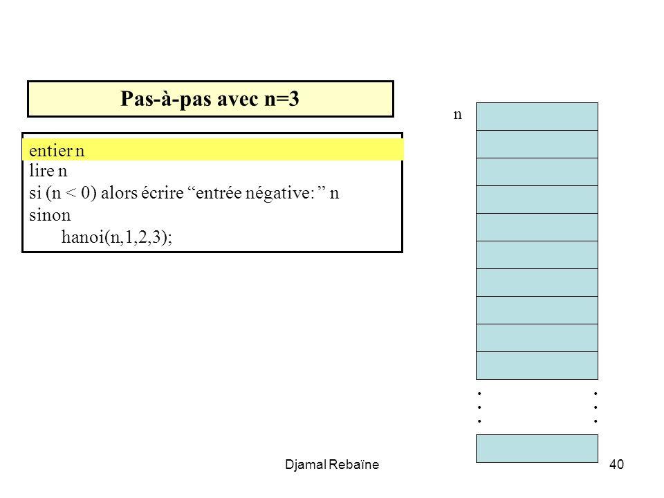 Djamal Rebaïne40 Pas-à-pas avec n=3 entier n nfact lire n si (n < 0) alors écrire entrée négative: n sinon hanoi(n,1,2,3); entier n............ n