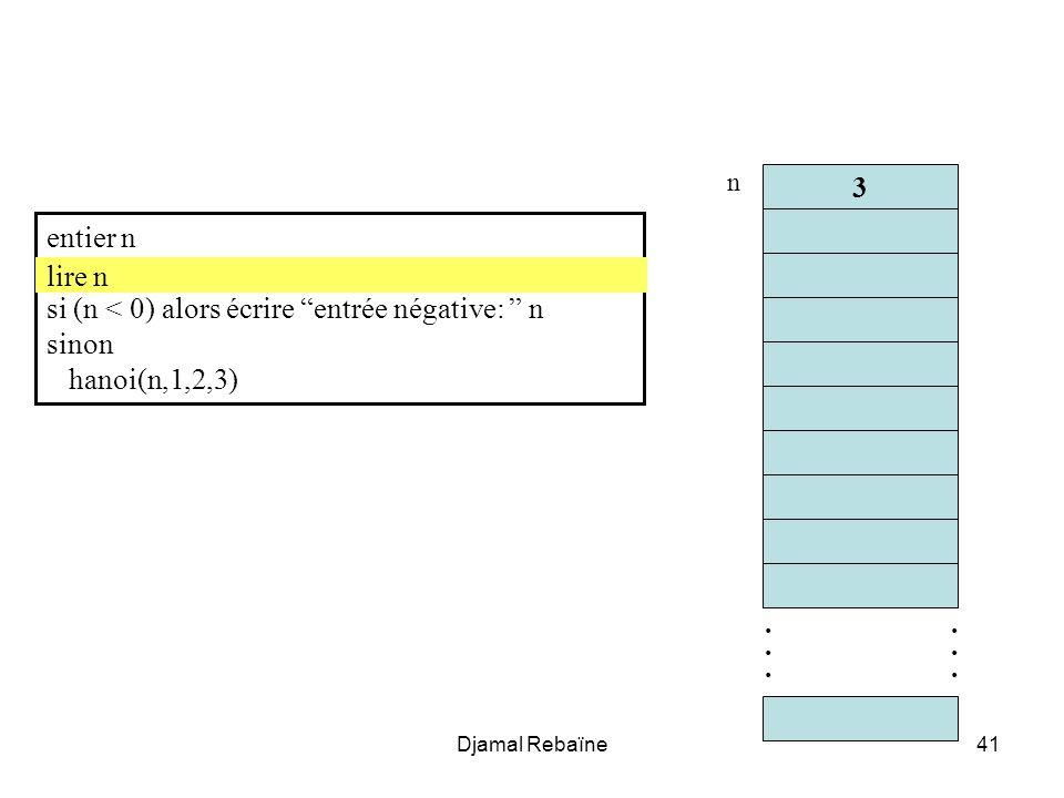 Djamal Rebaïne41 entier n lire n nfact si (n < 0) alors écrire entrée négative: n sinon hanoi(n,1,2,3) lire n............ 3 n
