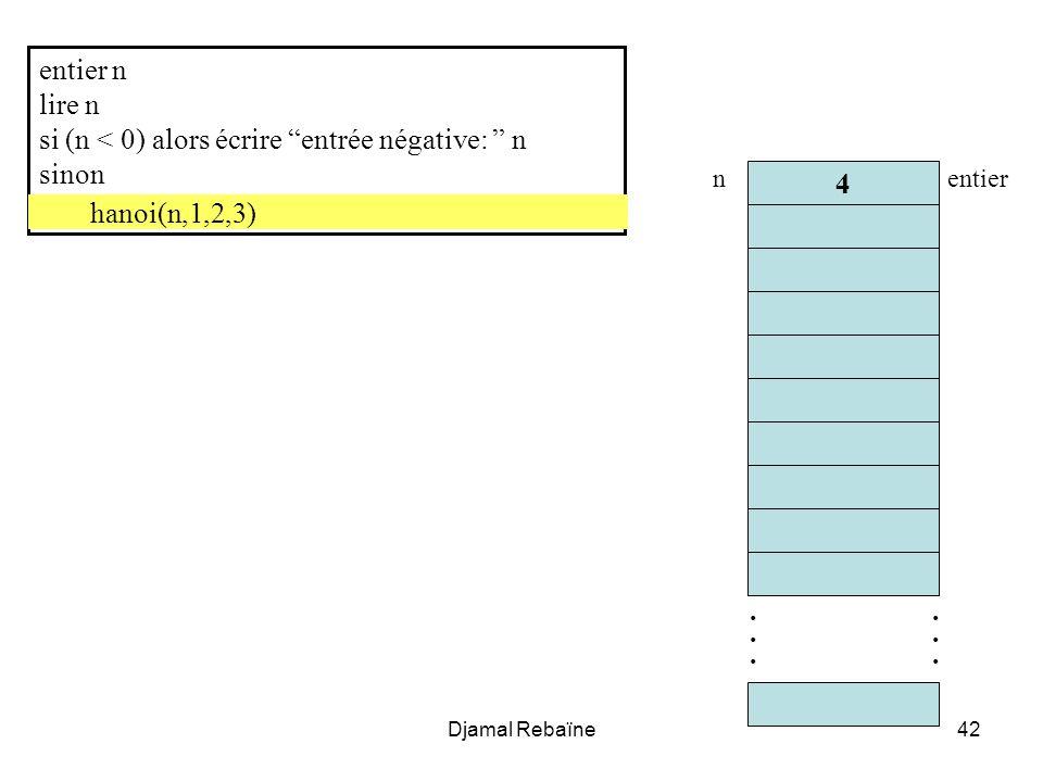 Djamal Rebaïne42 entier n lire n si (n < 0) alors écrire entrée négative: n sinon hanoi(n,1,2,3)............ 4 nentier