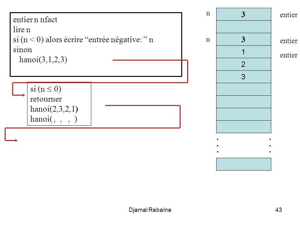 Djamal Rebaïne43 entier n nfact lire n si (n < 0) alors écrire entrée négative: n sinon hanoi(3,1,2,3) 1............ 3 2 3 3 n entier n si (n 0) retou