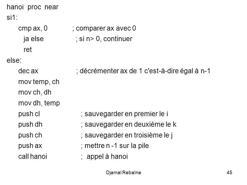 Djamal Rebaïne45 hanoi proc near si1: cmp ax, 0 ; comparer ax avec 0 ja else ; si n> 0, continuer ret else: dec ax ; décrémenter ax de 1 c'est-à-dire