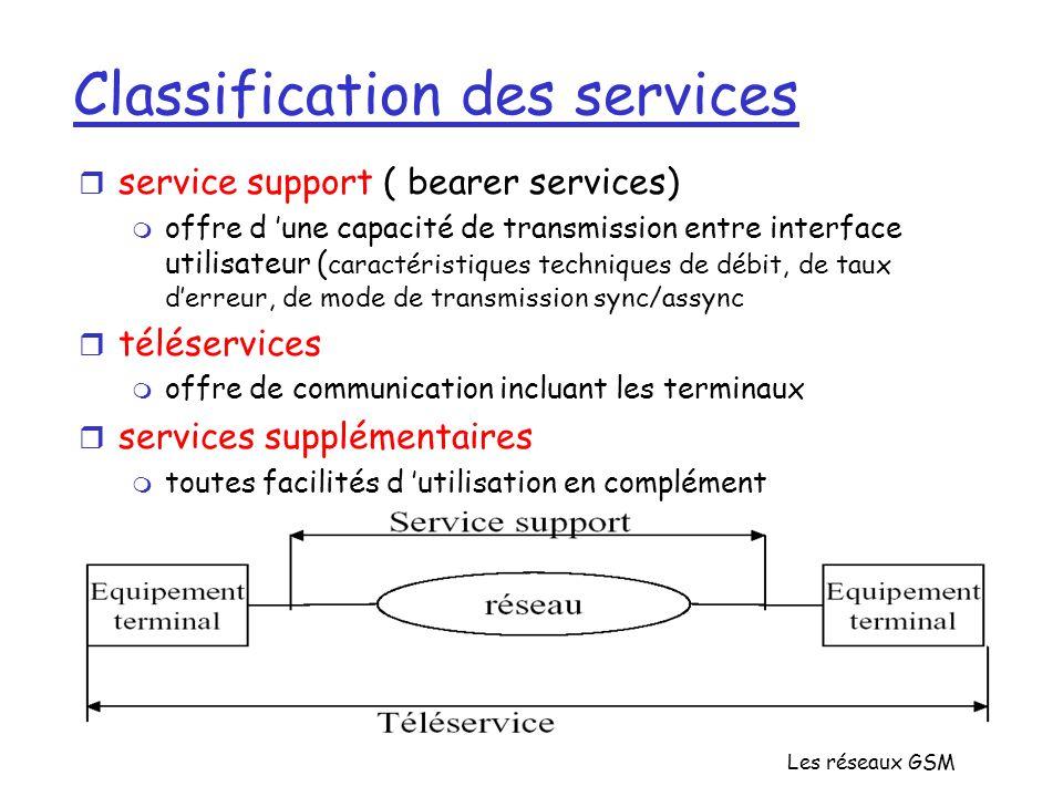 Les réseaux GSM Classification des services r service support ( bearer services) m offre d une capacité de transmission entre interface utilisateur (