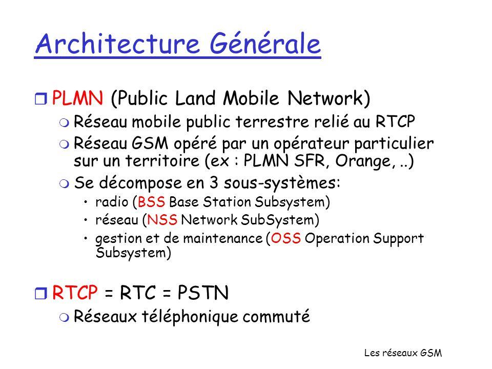 Les réseaux GSM Architecture Générale r PLMN (Public Land Mobile Network) m Réseau mobile public terrestre relié au RTCP m Réseau GSM opéré par un opé