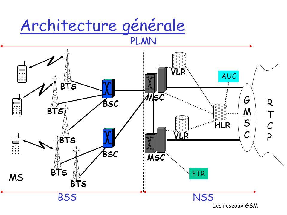 Les réseaux GSM Architecture générale BSS NSS... MS BTS BSC RTCPRTCP PLMN MSC VLR HLR GMSCGMSC EIR AUC
