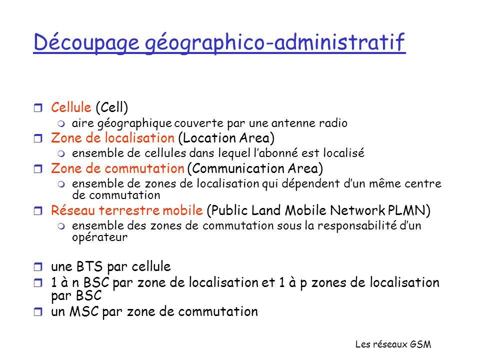Les réseaux GSM Découpage géographico-administratif r Cellule (Cell) m aire géographique couverte par une antenne radio r Zone de localisation (Locati