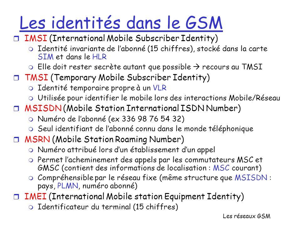 Les réseaux GSM Les identités dans le GSM r IMSI (International Mobile Subscriber Identity) m Identité invariante de labonné (15 chiffres), stocké dan