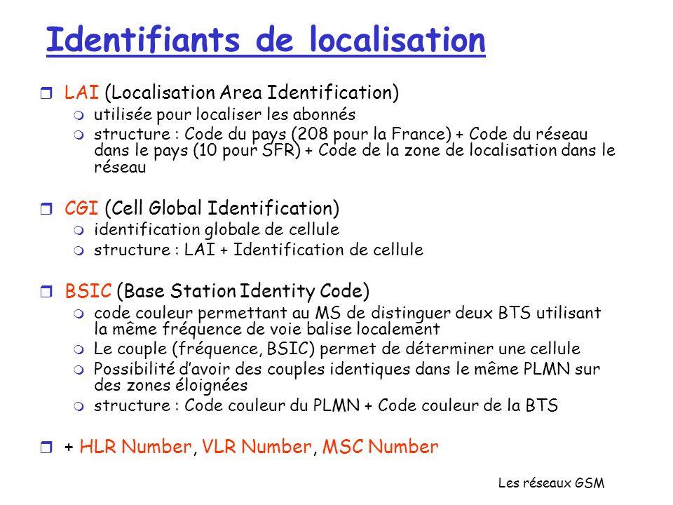 Les réseaux GSM Identifiants de localisation r LAI (Localisation Area Identification) m utilisée pour localiser les abonnés m structure : Code du pays