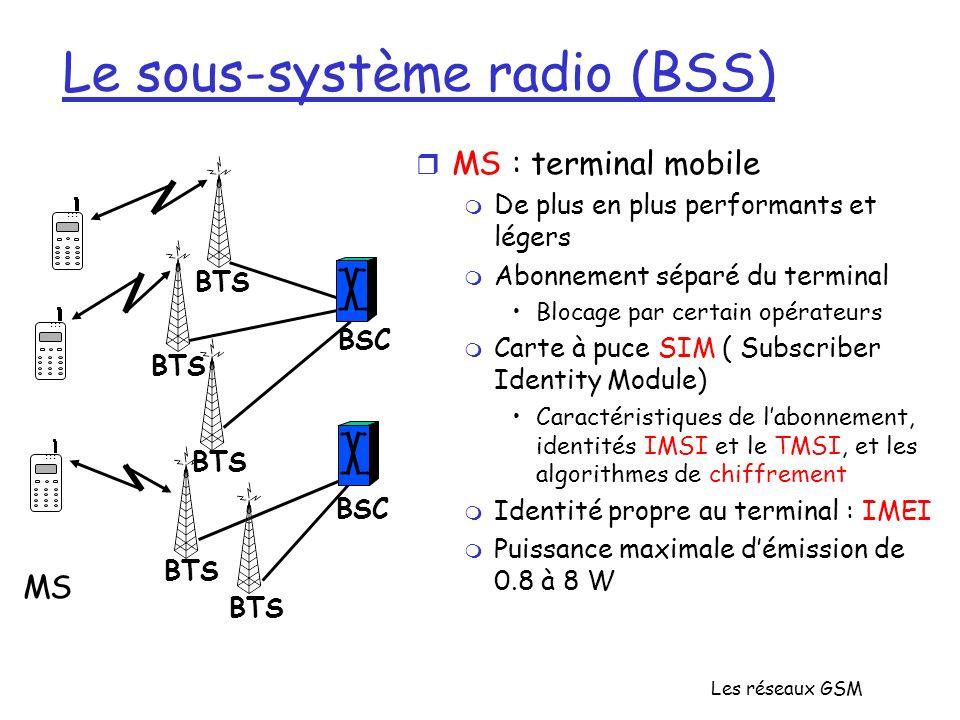 Les réseaux GSM Le sous-système radio (BSS) r MS : terminal mobile m De plus en plus performants et légers m Abonnement séparé du terminal Blocage par