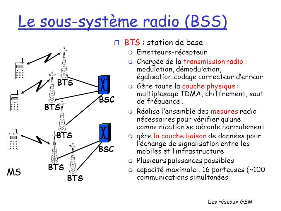 Les réseaux GSM Le sous-système radio (BSS)... MS BTS BSC r BTS : station de base m Emetteurs-récepteur m Chargée de la transmission radio : modulatio