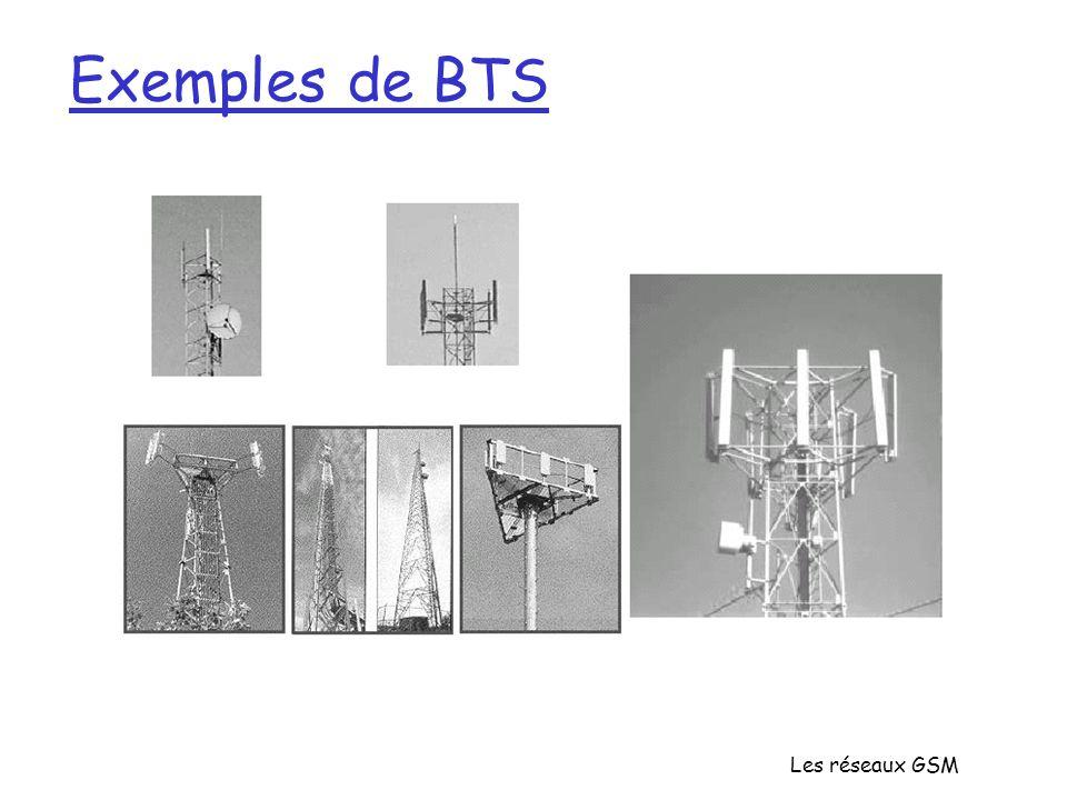 Les réseaux GSM Exemples de BTS