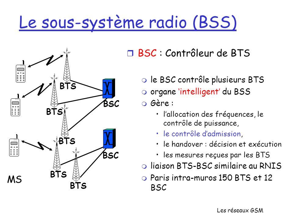 Les réseaux GSM Le sous-système radio (BSS) r BSC : Contrôleur de BTS m le BSC contrôle plusieurs BTS m organe intelligent du BSS m Gère : lallocation