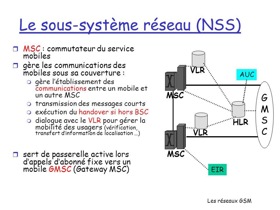 Les réseaux GSM Le sous-système réseau (NSS) r MSC : commutateur du service mobiles r gère les communications des mobiles sous sa couverture : m gère