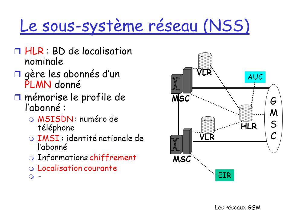 Les réseaux GSM Le sous-système réseau (NSS) r HLR : BD de localisation nominale r gère les abonnés dun PLMN donné r mémorise le profile de labonné :