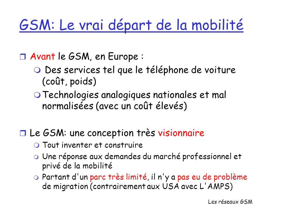 Les réseaux GSM GSM: Le vrai départ de la mobilité r Avant le GSM, en Europe : m Des services tel que le téléphone de voiture (coût, poids) m Technolo