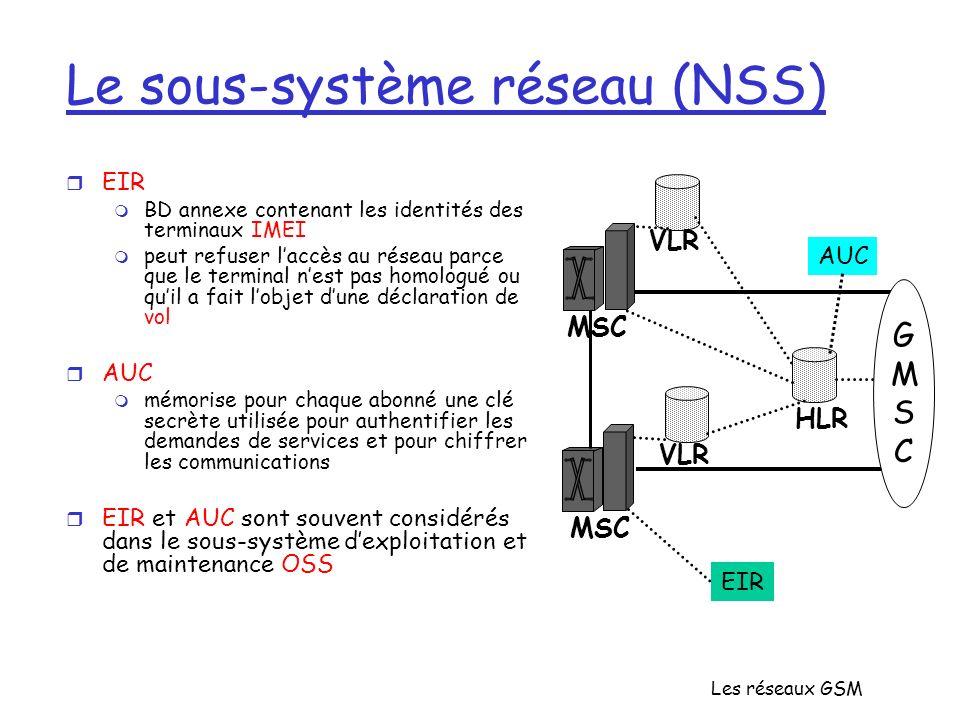 Les réseaux GSM Le sous-système réseau (NSS) r EIR m BD annexe contenant les identités des terminaux IMEI m peut refuser laccès au réseau parce que le
