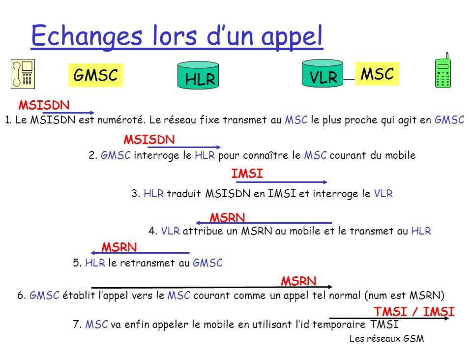 Les réseaux GSM Echanges lors dun appel GMSC MSC HLR VLR... MSISDN 1. Le MSISDN est numéroté. Le réseau fixe transmet au MSC le plus proche qui agit e