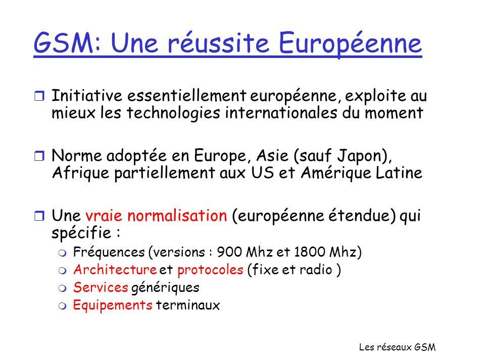 Les réseaux GSM GSM: Une réussite Européenne r Initiative essentiellement européenne, exploite au mieux les technologies internationales du moment r N